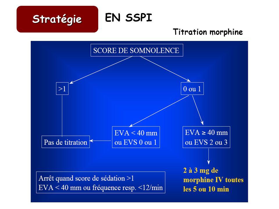 EN SSPI Titration morphine Stratégie