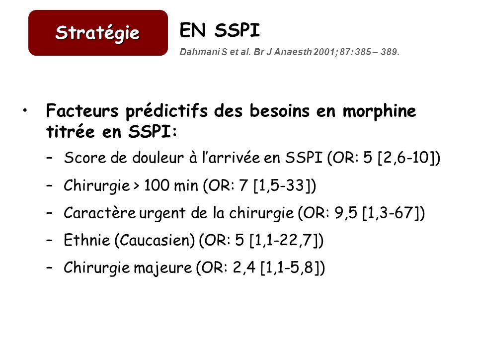 Facteurs prédictifs des besoins en morphine titrée en SSPI: –Score de douleur à larrivée en SSPI (OR: 5 [2,6-10]) –Chirurgie > 100 min (OR: 7 [1,5-33]