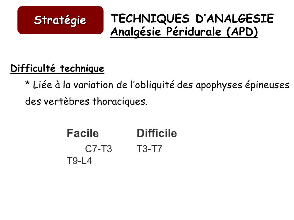 TECHNIQUES DANALGESIE Stratégie Analgésie Péridurale (APD) Difficulté technique * Liée à la variation de lobliquité des apophyses épineuses des vertèb