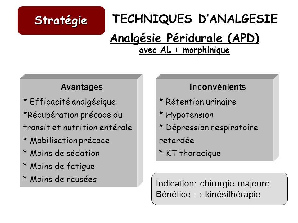TECHNIQUES DANALGESIE Stratégie Analgésie Péridurale (APD) avec AL + morphinique Avantages * Efficacité analgésique *Récupération précoce du transit e