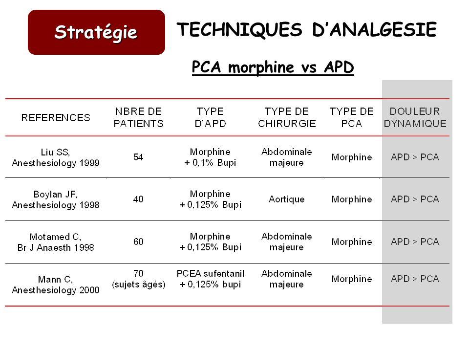 TECHNIQUES DANALGESIE Stratégie PCA morphine vs APD