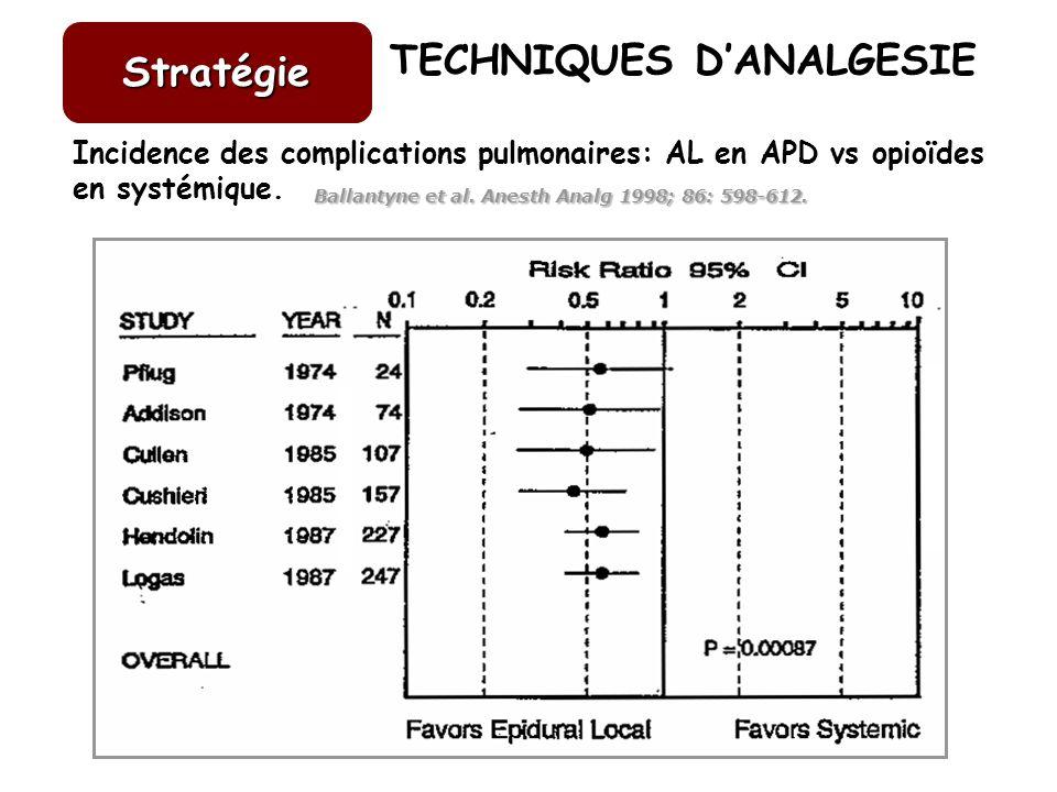 Incidence des complications pulmonaires: AL en APD vs opioïdes en systémique. Ballantyne et al. Anesth Analg 1998; 86: 598-612. Stratégie TECHNIQUES D
