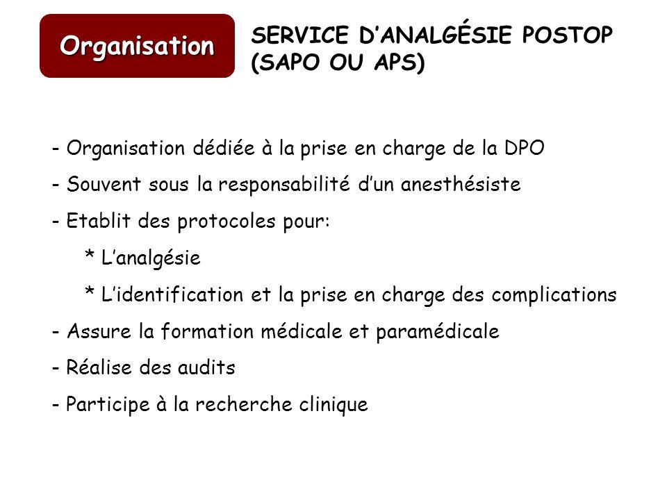 SERVICE DANALGÉSIE POSTOP (SAPO OU APS) - Organisation dédiée à la prise en charge de la DPO - Souvent sous la responsabilité dun anesthésiste - Etabl