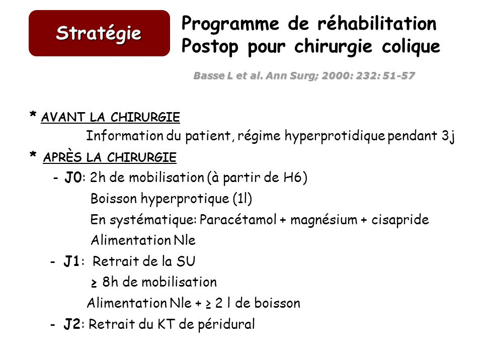 Stratégie * AVANT LA CHIRURGIE Information du patient, régime hyperprotidique pendant 3j * APRÈS LA CHIRURGIE - J0: 2h de mobilisation (à partir de H6