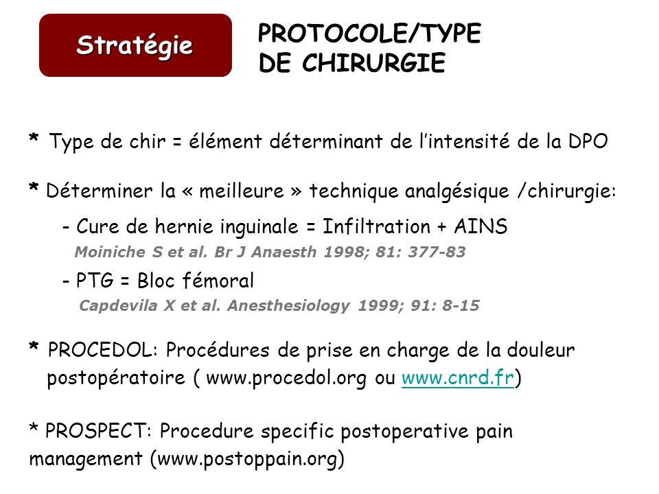 * Type de chir = élément déterminant de lintensité de la DPO * Déterminer la « meilleure » technique analgésique /chirurgie: - Cure de hernie inguinal