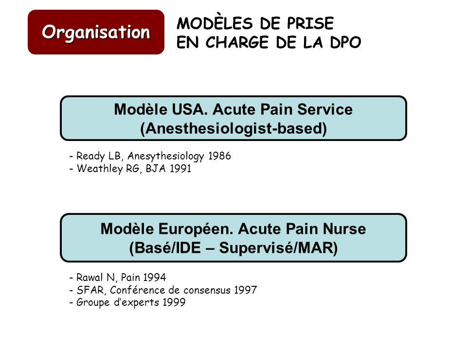 Modèle USA « APS » Missions - Prescription des antalgiques - Evaluation douleur / effets second - Développement PCA, APD High Tech - Formation méd et paraméd - Rédaction de protocoles Equipe - Un anesthésiste senior - Un interne - Une IDE spécialisée - Un pharmacien -+/- chirurgien, psychologue, physiothérapeute Organisation