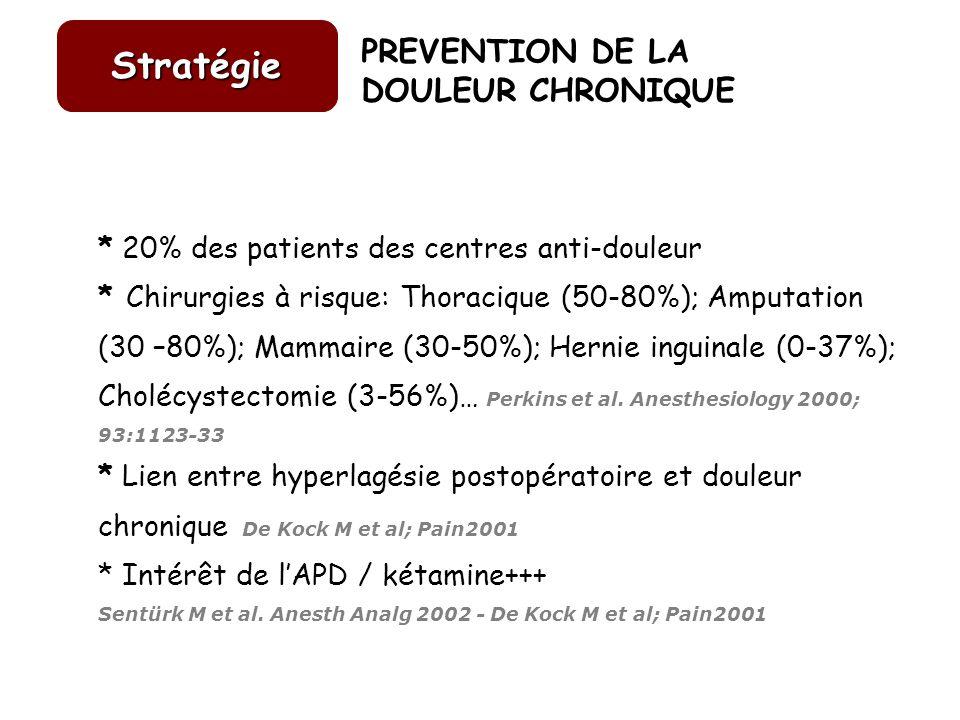 PREVENTION DE LA DOULEUR CHRONIQUE * 20% des patients des centres anti-douleur * Chirurgies à risque: Thoracique (50-80%); Amputation (30 –80%); Mamma