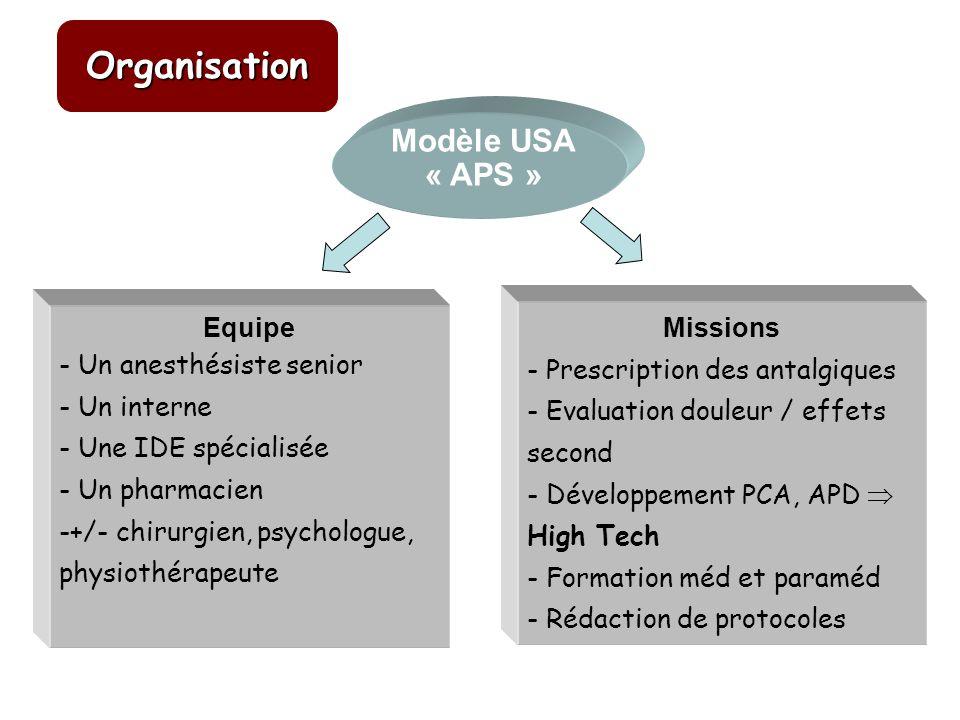 Modèle USA « APS » Missions - Prescription des antalgiques - Evaluation douleur / effets second - Développement PCA, APD High Tech - Formation méd et