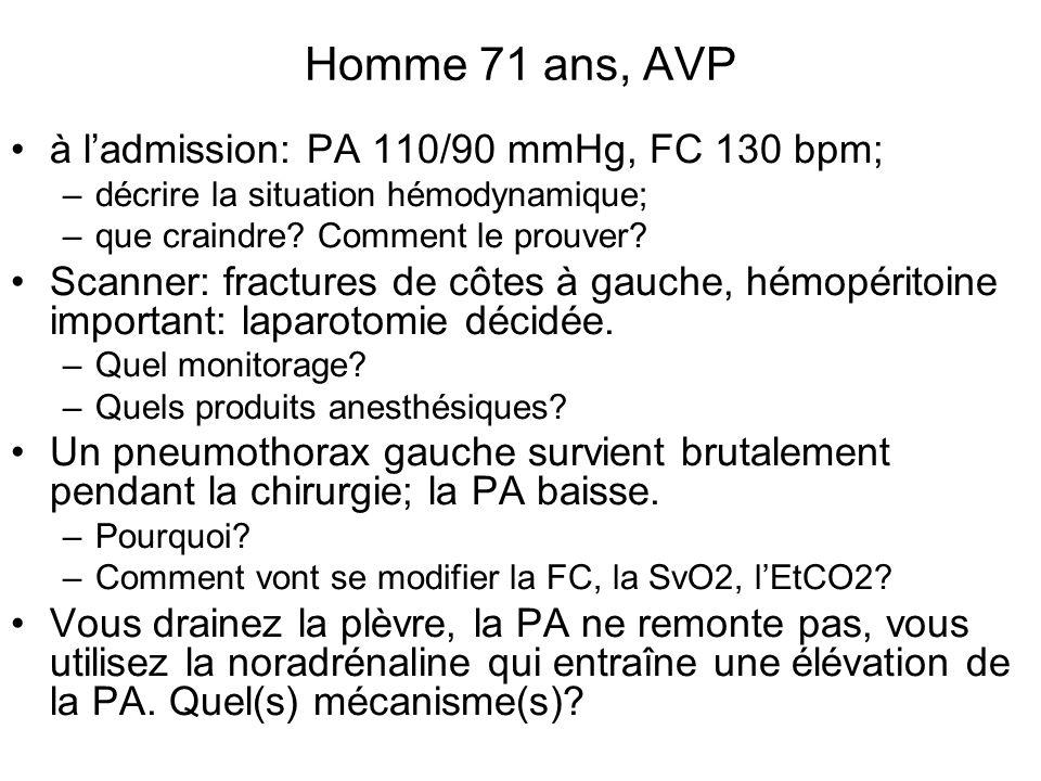 Homme 71 ans, AVP à ladmission: PA 110/90 mmHg, FC 130 bpm; –décrire la situation hémodynamique; –que craindre? Comment le prouver? Scanner: fractures