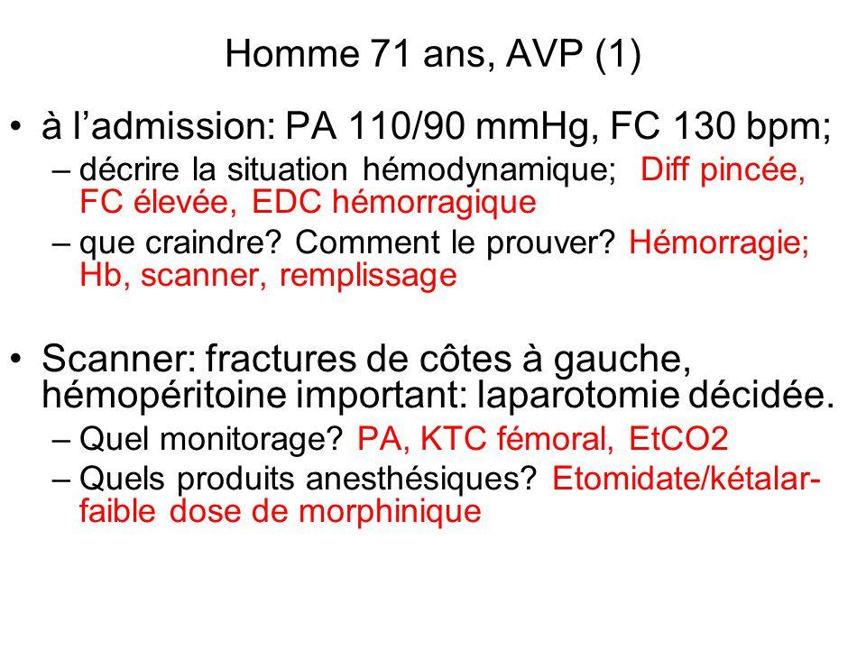 Homme 71 ans, AVP (1) à ladmission: PA 110/90 mmHg, FC 130 bpm; –décrire la situation hémodynamique; Diff pincée, FC élevée, EDC hémorragique –que cra