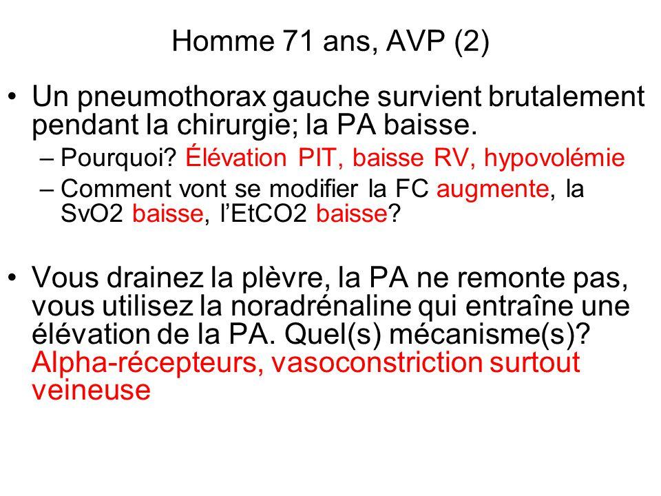 Homme 71 ans, AVP (2) Un pneumothorax gauche survient brutalement pendant la chirurgie; la PA baisse. –Pourquoi? Élévation PIT, baisse RV, hypovolémie