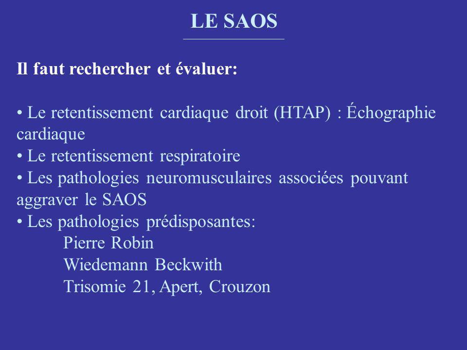 LE SAOS Il faut rechercher et évaluer: Le retentissement cardiaque droit (HTAP) : Échographie cardiaque Le retentissement respiratoire Les pathologies neuromusculaires associées pouvant aggraver le SAOS Les pathologies prédisposantes: Pierre Robin Wiedemann Beckwith Trisomie 21, Apert, Crouzon