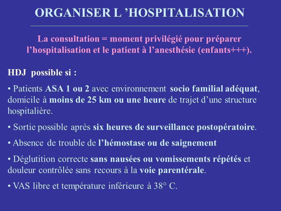 ORGANISER L HOSPITALISATION La consultation = moment privilégié pour préparer lhospitalisation et le patient à lanesthésie (enfants+++).