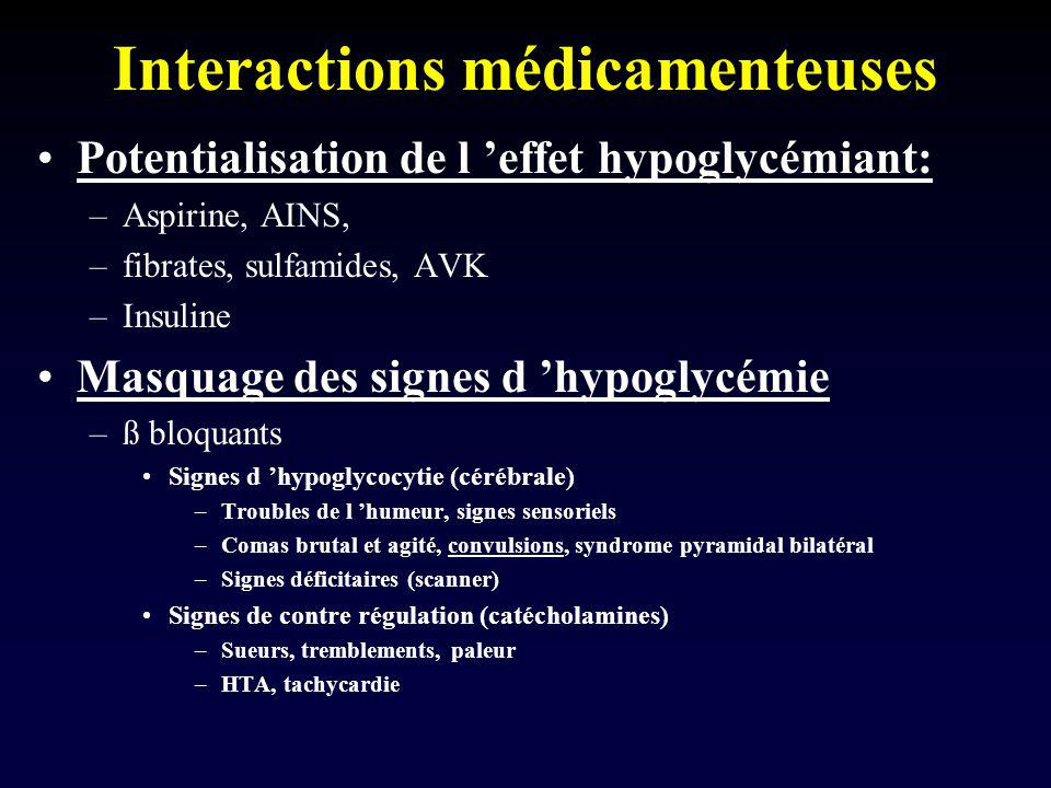 Interactions médicamenteuses Potentialisation de l effet hypoglycémiant: –Aspirine, AINS, –fibrates, sulfamides, AVK –Insuline Masquage des signes d h