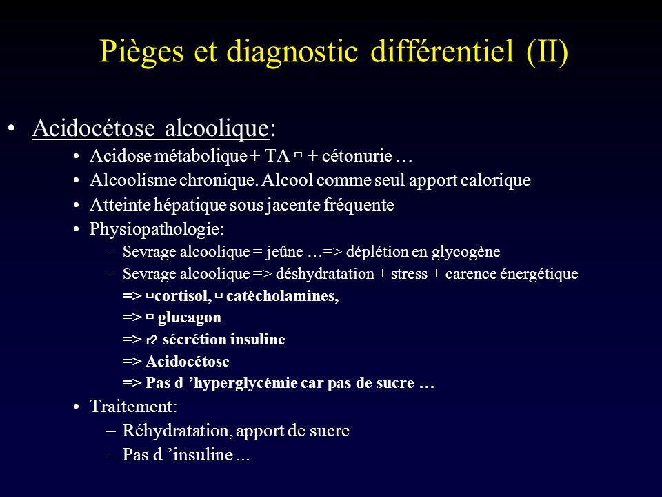 Pièges et diagnostic différentiel (II) Acidocétose alcoolique: Acidose métabolique + TA + cétonurie … Alcoolisme chronique. Alcool comme seul apport c