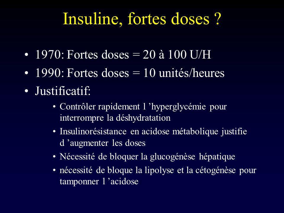 Insuline, fortes doses ? 1970: Fortes doses = 20 à 100 U/H 1990: Fortes doses = 10 unités/heures Justificatif: Contrôler rapidement l hyperglycémie po