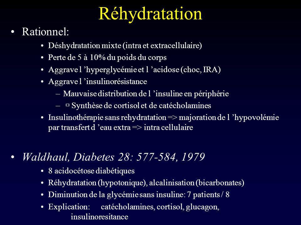 Réhydratation Rationnel: Déshydratation mixte (intra et extracellulaire) Perte de 5 à 10% du poids du corps Aggrave l hyperglycémie et l acidose (choc
