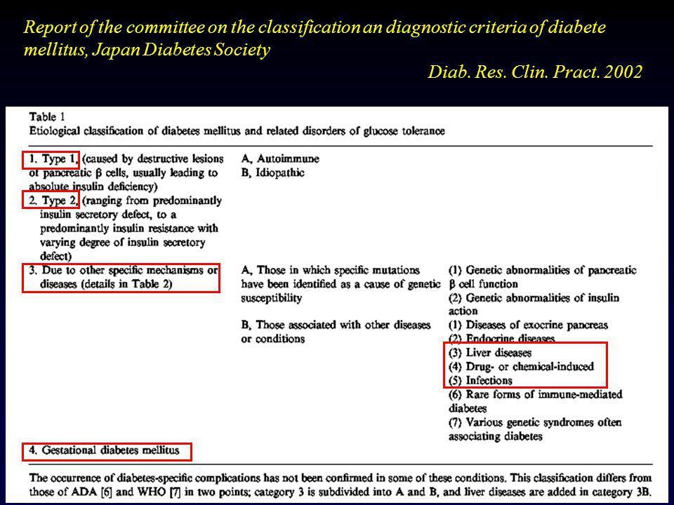 Diagnostic positif (I) Installation sur quelques heures à quelques jours Clinique: Somnolence.