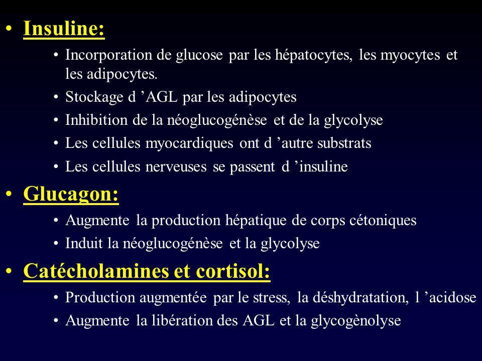 Carence sévère en insuline Lipolyse (amaigrissement) et re largage d AGL et de glycérol en quelques minutes Bascule vers un métabolisme énergétique cellulaire basé sur les AG (sauf le cerveau) Excès d AG + carence insulinique AG => Acetyl CoA dans le foie (dépassant les besoins énergétiques) Accumulation d Acétyl CoA dans le foie Acétyl CoA => Acétoacétate => tissus périphériques Captation périphérique: Acétoacétate => Acétyl CoA Excès d Acétoacétate => accumulation sanguine Acétoacétate => ß Hydroxybutirate et Acétone Acidose métabolique, troubles de la conscience