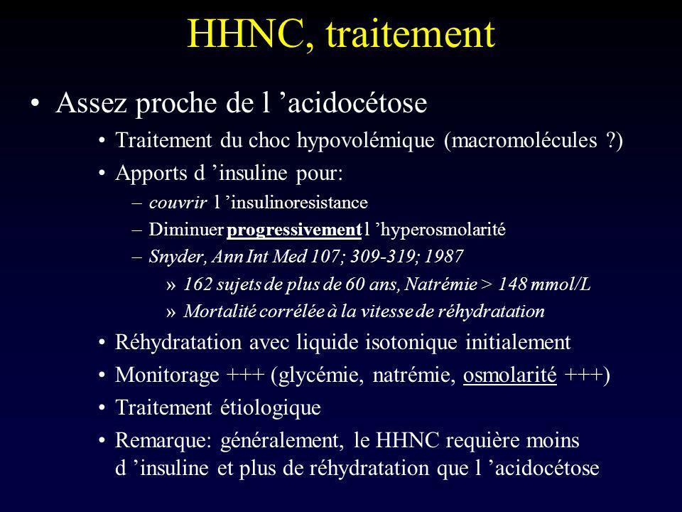 HHNC, traitement Assez proche de l acidocétose Traitement du choc hypovolémique (macromolécules ?) Apports d insuline pour: –couvrir l insulinoresista