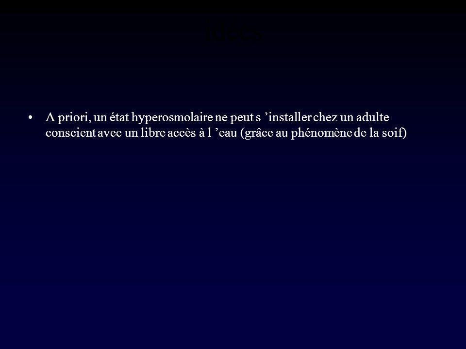 idées A priori, un état hyperosmolaire ne peut s installer chez un adulte conscient avec un libre accès à l eau (grâce au phénomène de la soif)