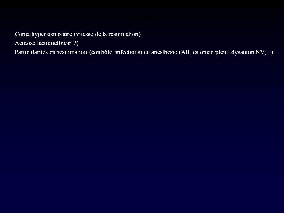 plan Coma hyper osmolaire (vitesse de la réanimation) Acidose lactique(bicar ?) Particularités en réanimation (contrôle, infections) en anesthésie (AB