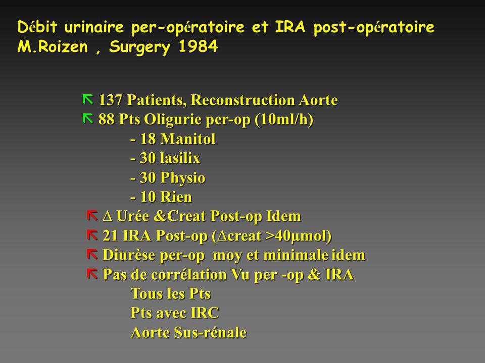 D é bit urinaire per-op é ratoire et IRA post-op é ratoire M.Roizen, Surgery 1984 137 Patients, Reconstruction Aorte 137 Patients, Reconstruction Aort