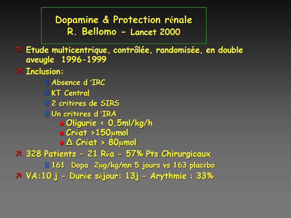 Dopamine & Protection r é nale R. Bellomo - Lancet 2000 äEtude multicentrique, contrôlée, randomisée, en double aveugle 1996-1999 äInclusion: Absence