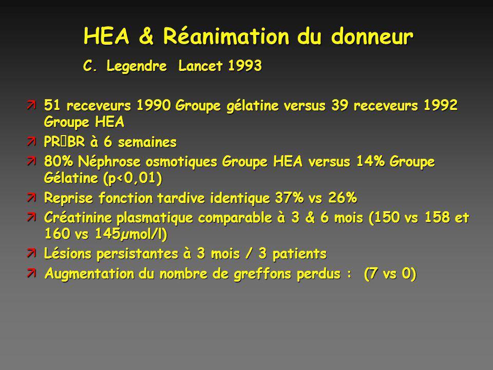 HEA & Réanimation du donneur C. Legendre Lancet 1993 ä51 receveurs 1990 Groupe gélatine versus 39 receveurs 1992 Groupe HEA äPRBR à 6 semaines ä80% Né