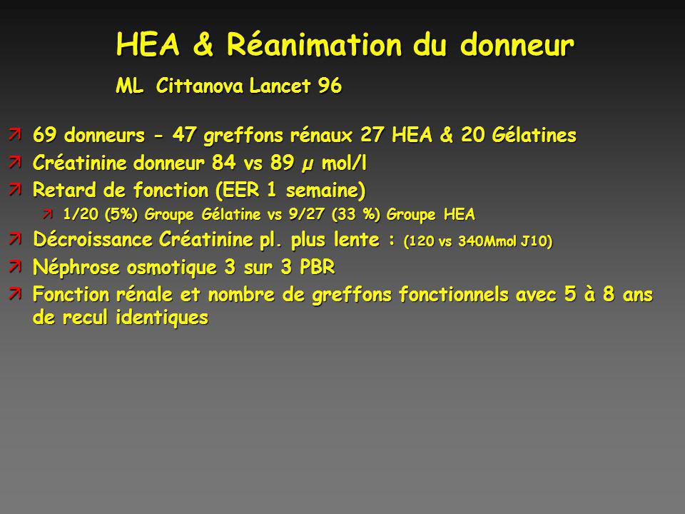 HEA & R é animation du donneur ML Cittanova Lancet 96 Cr é atinine donneur 84 vs 89 µ mol/l Cr é atinine donneur 84 vs 89 µ mol/l äEurocollins 85% patients GEL vs 92% HEA Dur é e EME 16 H deux groupes Dur é e EME 16 H deux groupes äVolume remplissage HEA 2300ml Collo ï des ( 2100ml HEA) + 873 ml Cristallo ï des HEA 2300ml Collo ï des ( 2100ml HEA) + 873 ml Cristallo ï des G é latines 2875 ml Collo ï des + 1417 ml Cristallo ï des G é latines 2875 ml Collo ï des + 1417 ml Cristallo ï des Cat é cholamines 14 vs 15 patients Cat é cholamines 14 vs 15 patients Ciclosporine pr é coce (1 è re sem) Ciclosporine pr é coce (1 è re sem) ä5 Pts (25%) Gel vs 9 Pts (33%) HEA