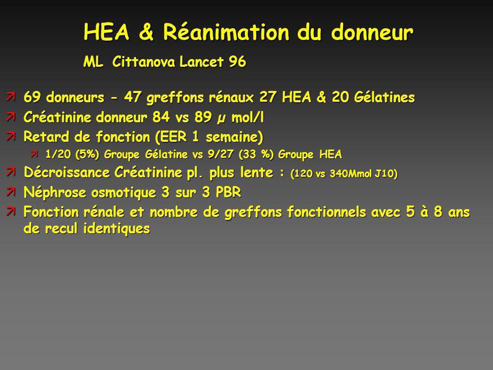 HEA & Réanimation du donneur ML Cittanova Lancet 96 ä69 donneurs - 47 greffons rénaux 27 HEA & 20 Gélatines äCréatinine donneur 84 vs 89 µ mol/l äReta