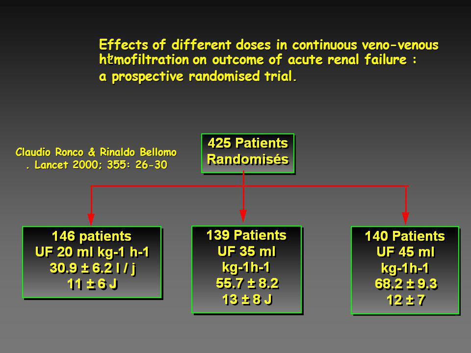 Effects of different doses in continuous veno-venous h mofiltration on outcome of acute renal failure : a prospective randomised trial. Claudio Ronco