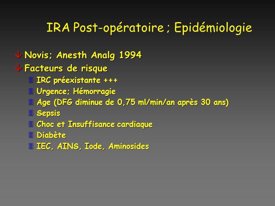 IRA Post-opératoire ; Epidémiologie âNovis; Anesth Analg 1994 âFacteurs de risque 3IRC préexistante +++ 3Urgence; Hémorragie 3Age (DFG diminue de 0,75