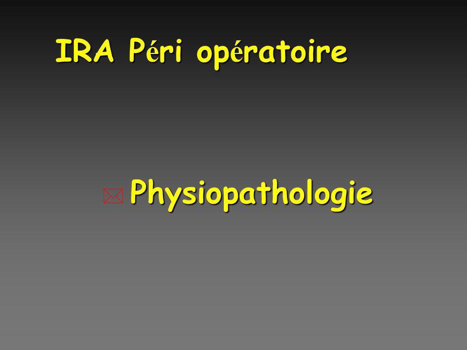 IRA P é ri op é ratoire Physiopathologie * Physiopathologie