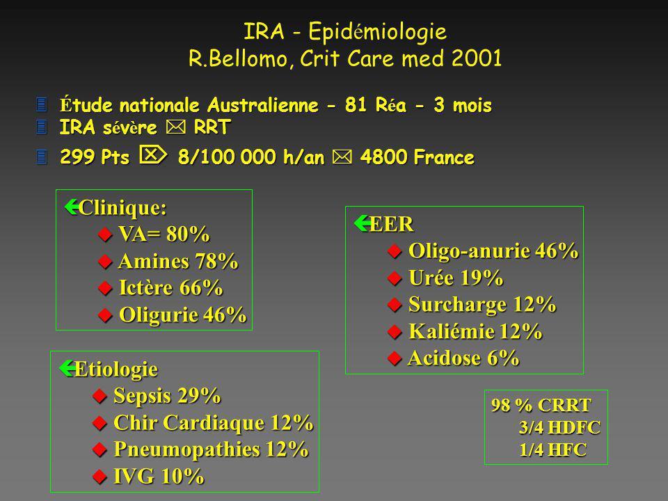 IRA - Epid é miologie R.Bellomo, Crit Care med 2001 É tude nationale Australienne - 81 R é a - 3 mois É tude nationale Australienne - 81 R é a - 3 moi