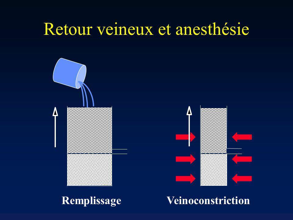 Venous Reservoir Right Heart Lungs Left Heart Arteries Arterioles + Capillaries Stressed Volume Unstressed Volume