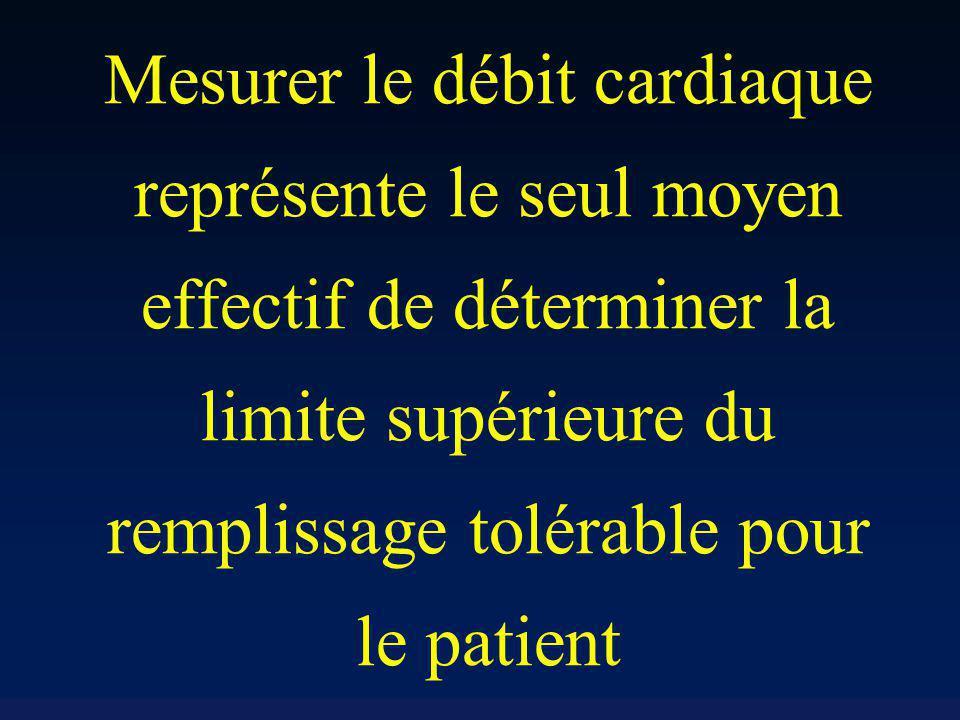 Cardiac Output Preload AB CD « Optimal » cardiac output