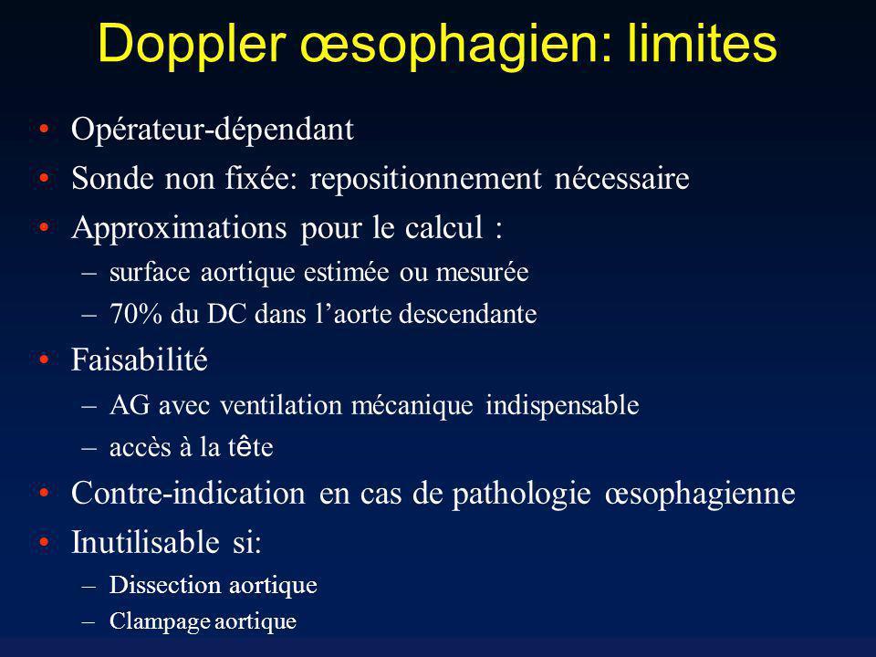 Limites du Doppler œsophagien Outil de monitorage Inadapté pour faire le diagnostic étiologique de situations hémodynamiques complexes