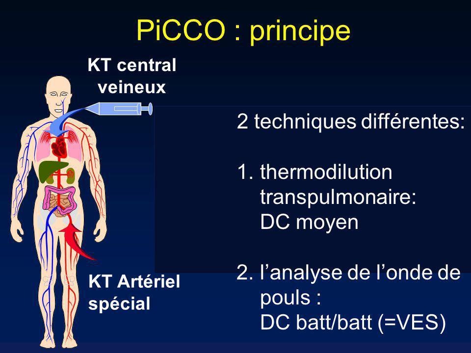 Measured Q(t) 0 160 ml/sec Measured P(t) mmHg 130 80 Systemic Arterial Circulation R Q(t) P(t) mmHg 130 80 Predicted P(t) mmHg 130 80 Predicted P(t) mmHg Predicted P(t) 0 500 R Q(t) P(t) C R Q(t) P(t) C Z