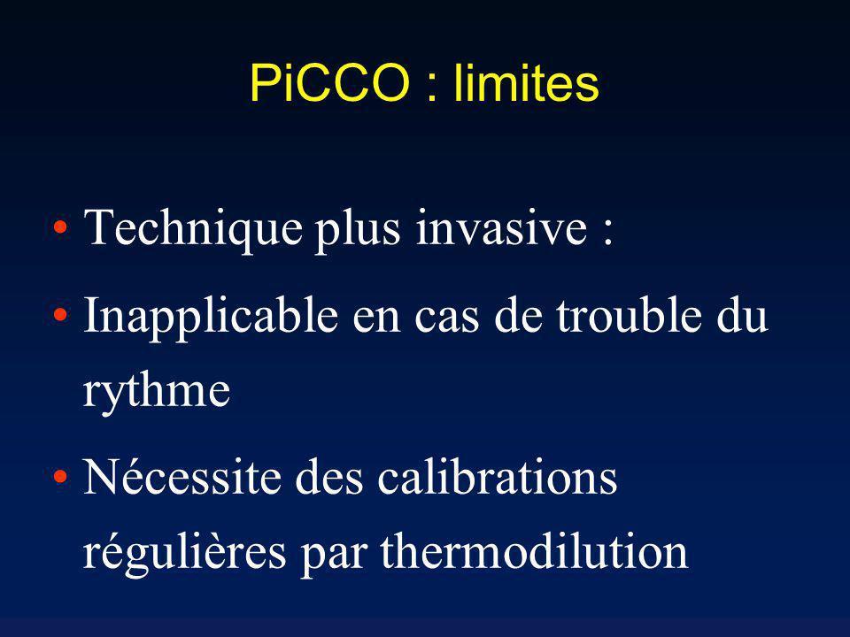 PiCCO : avantages La technique peut sappliquer au patient éveillé Elle mesure le DC « battement par battement »