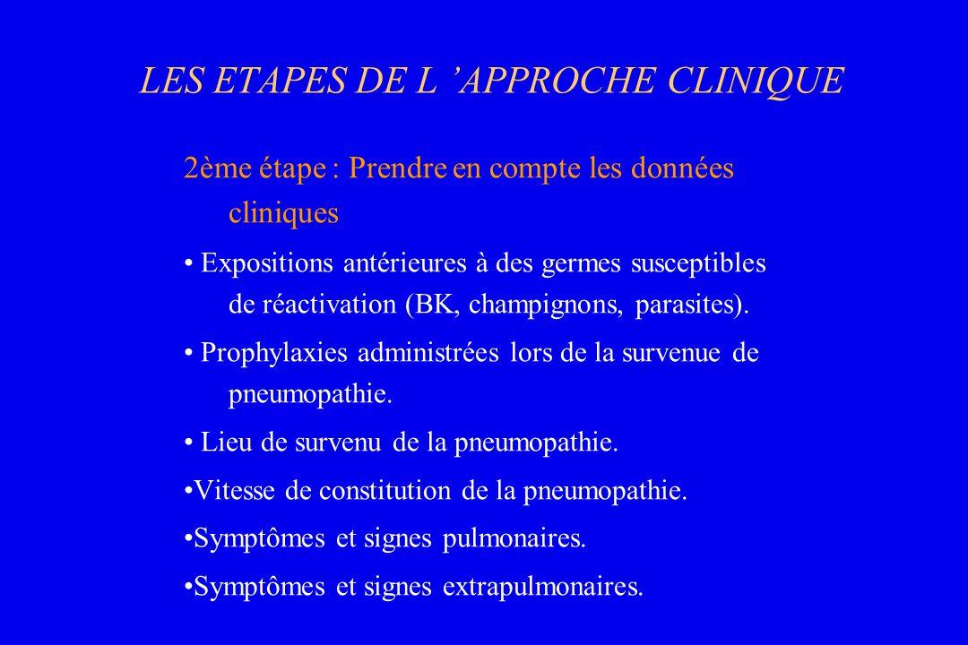 LES ETAPES DE L APPROCHE CLINIQUE 2ème étape : Prendre en compte les données cliniques Expositions antérieures à des germes susceptibles de réactivati