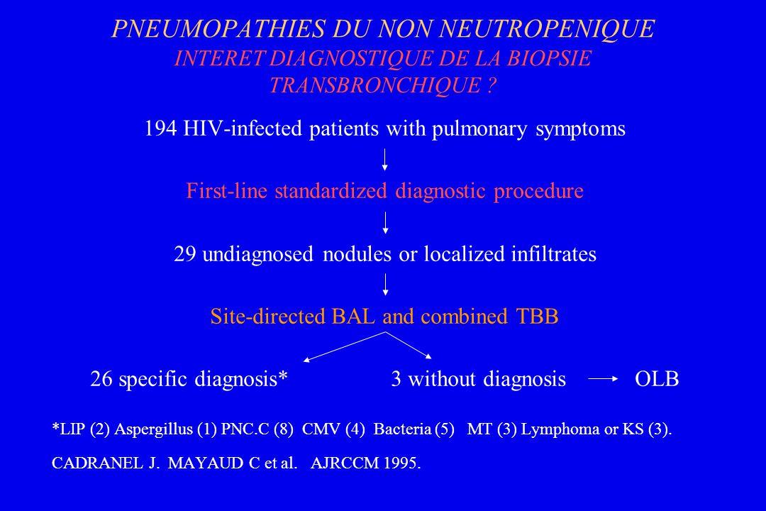 PNEUMOPATHIES DU NON NEUTROPENIQUE INTERET DIAGNOSTIQUE DE LA BIOPSIE TRANSBRONCHIQUE ? 194 HIV-infected patients with pulmonary symptoms First-line s