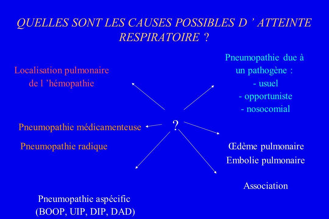QUELLES SONT LES CAUSES POSSIBLES D ATTEINTE RESPIRATOIRE ? Pneumopathie due à Localisation pulmonaire un pathogène : de l hémopathie - usuel - opport