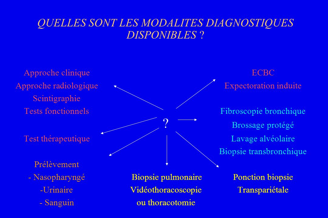 PNEUMOPATHIES DU NON NEUTROPENIQUE : SIXIEME SITUATION REFERENTE 1°Bronchites récidivantes.