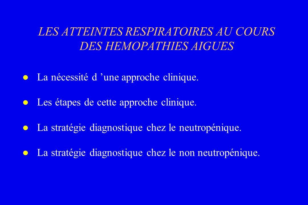 LES ATTEINTES RESPIRATOIRES AU COURS DES HEMOPATHIES AIGUES La nécessité d une approche clinique. Les étapes de cette approche clinique. La stratégie