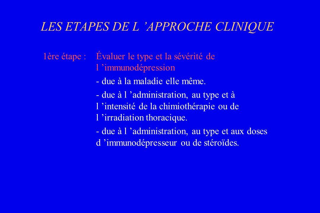 LES ETAPES DE L APPROCHE CLINIQUE 1ère étape :Évaluer le type et la sévérité de l immunodépression - due à la maladie elle même. - due à l administrat