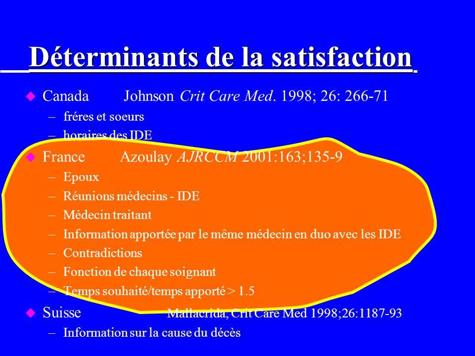 Satisfaction: CCFNI Modifié u 14 questions explorant 4 domaines –Attitude: »qualité des soins et de la surveillance »courtoisie et compassion –Communi