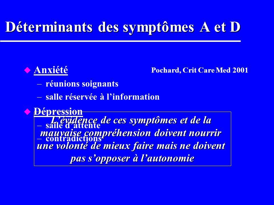 Anxiété et dépression Pochard Crit Care Med 2001, 322:541-546