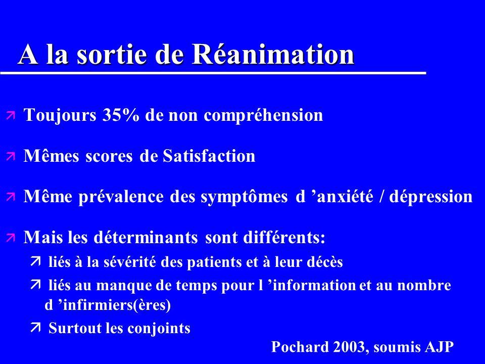 Il ny a pas de recette Ip Crit Care Med, 1998; 26:447-51 Atkinson J trauma, 1980;20:43-46 Azoulay Crit Care Med 2000: 28; 3044-9 Azoulay AJRCCM 2001:1