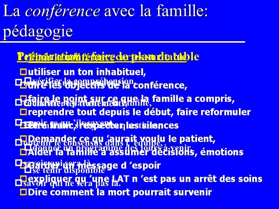 Circularité = La conférence avec la famille u Pédagogie peu étudiée et perfectible u Les études publiées en dehors de la réanimation ne tiennent pas c